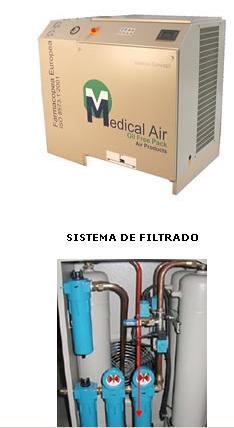 Comprar Compresores a tornillo (Medical Air)