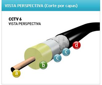 Comprar Cable coaxil CCTV 6