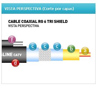Buy Wires uninsulated bimetallic (steel-copper)