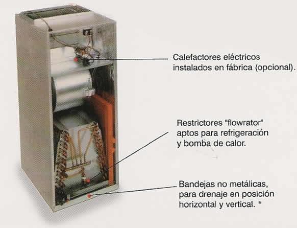 Comprar Evaporador c/ soplador Multiposicion
