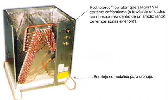Comprar Evaporadores de flujo vertical p/ calefactores GMP