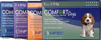 Comprar COMFORT DOGS PIPETAS Imidacloprid, Permetrina, Metopreno