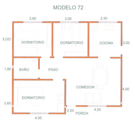 Comprar Casas, Modelo 72