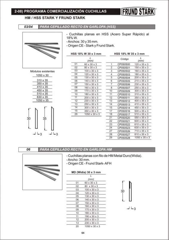 Linea de cuchillas (para cepillado recto en garlopa)