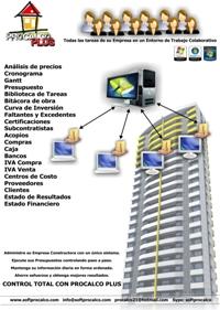 Comprar PROCALCO PLUS Software para análisis de precios, presupuestos, cronogramas, acopio, compras, financiero. Costos y Control de Proyectos de Construcciòn