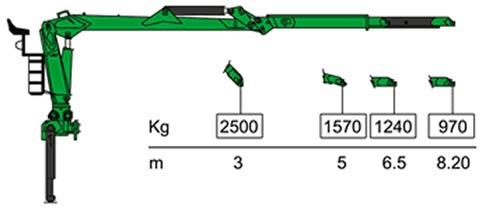 Comprar Grúas Forestales - Modelo T-7650