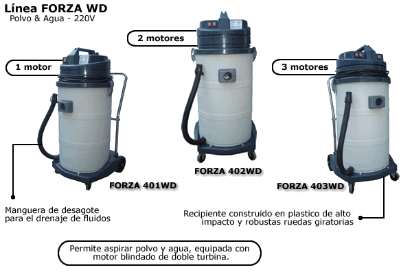 Comprar Aspiradoras Linea Forza WD