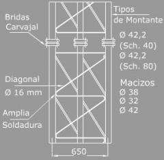 Mástil Serie C-65