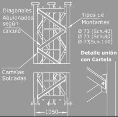 Metallic mast