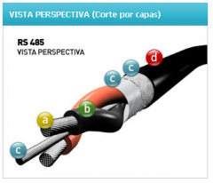 Cables para RS 485