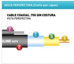 Coaxial .750 sin costura