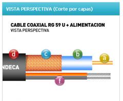 Cable RG 59 U + alimentación