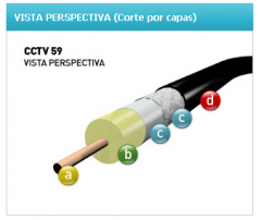 Cable CCTV 59