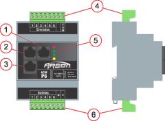 Control de luminarias LED ACM-P6