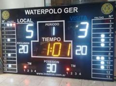 Tablero waterpolo