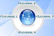 Setup Depósito - Software para Depósito