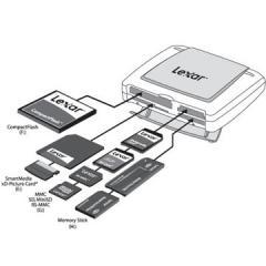Lexar Lector USB Multicard