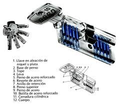 Sistemas de multianclaje Superlock con llaves