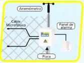 Sistemas por Cable Microfonico