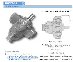 Motores oleodinàmicos