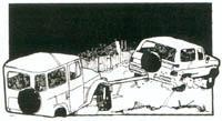 Eslingas para tracción 4x4