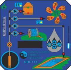 Controlador Hídrico Integral CHI