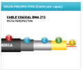 Cable coaxil BMA 213