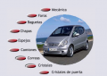 Lista de correas para automóviles Mercedes Benz