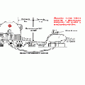 Compresor pórtatil Gas Licuado de petróleo (GLP)