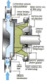 Bomba Dosificadora a Motor con Diafragma Hidráulico