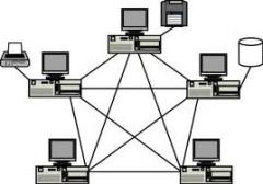 Sistemas de energía para redes de computadoras
