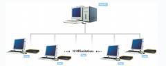 Servicio de instalación, mantenimiento y desarrollo de redes: