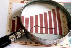 Servicio de investigacion de mercados de venta de mercancias y servicios