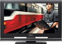Lease and rental of TV sets