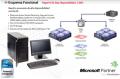 Consultoría - Microsoft Hyper-V R2
