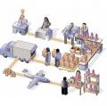 Servicio para asegurar que los productos ingresen en el mercado destino sin problemas de falta de documentación, etiquetado, etc.